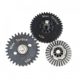 BD Super Torque Gears 32:1