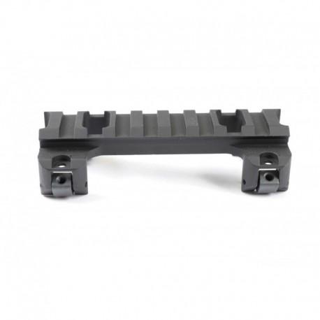 Cybergun Rail per fucili serie G3/MP5
